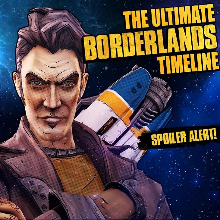 A Spoilerific Borderlands Timeline
