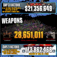 Borderlands 2 $100,000 Loot Hunt Sweepstakes Winners and Infographic